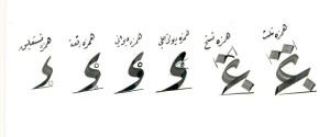 Bentuk huruf hamzah dalam beberapa jenis khat