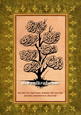 seni khat-family tree2