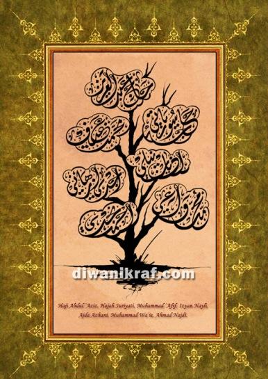 seni khat-family tree2
